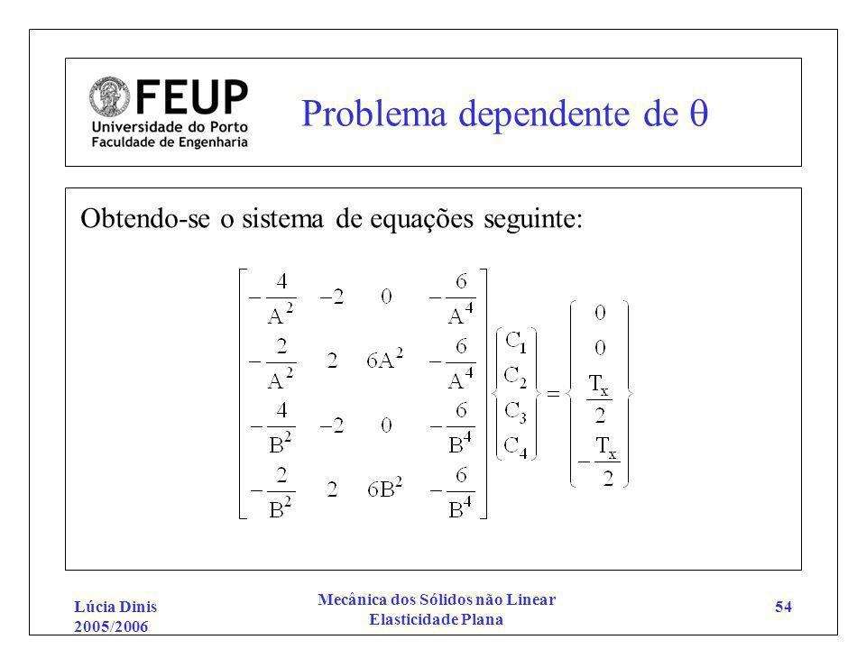 Lúcia Dinis 2005/2006 Mecânica dos Sólidos não Linear Elasticidade Plana 54 Problema dependente de Obtendo-se o sistema de equações seguinte: