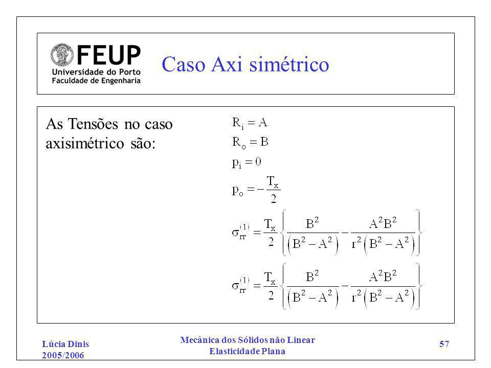Lúcia Dinis 2005/2006 Mecânica dos Sólidos não Linear Elasticidade Plana 57 Caso Axi simétrico As Tensões no caso axisimétrico são: