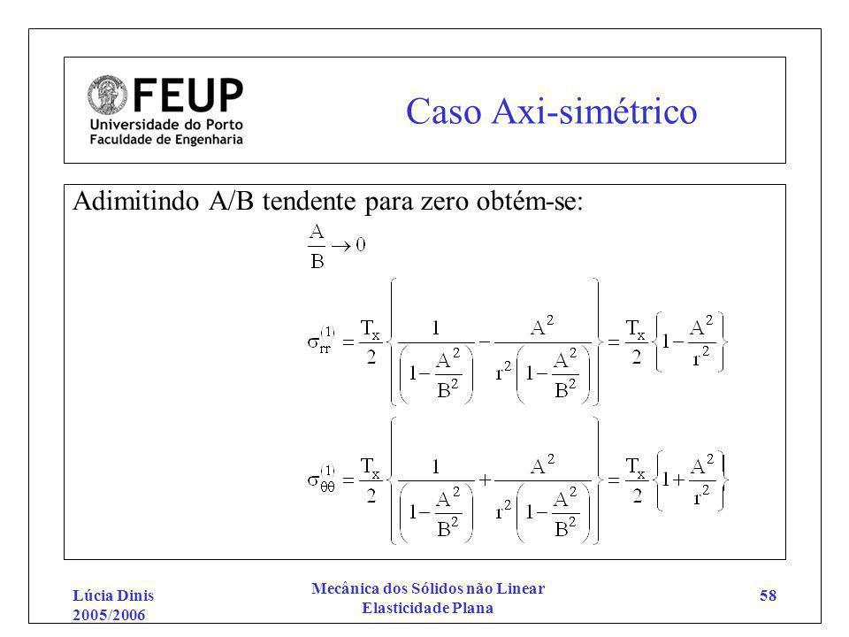 Lúcia Dinis 2005/2006 Mecânica dos Sólidos não Linear Elasticidade Plana 58 Caso Axi-simétrico Adimitindo A/B tendente para zero obtém-se: