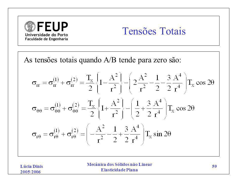 Lúcia Dinis 2005/2006 Mecânica dos Sólidos não Linear Elasticidade Plana 59 Tensões Totais As tensões totais quando A/B tende para zero são:
