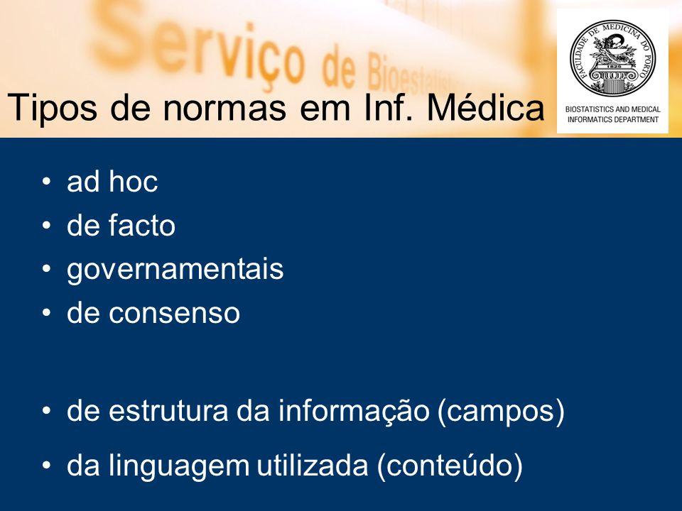 Tipos de normas em Inf. Médica ad hoc de facto governamentais de consenso de estrutura da informação (campos) da linguagem utilizada (conteúdo)