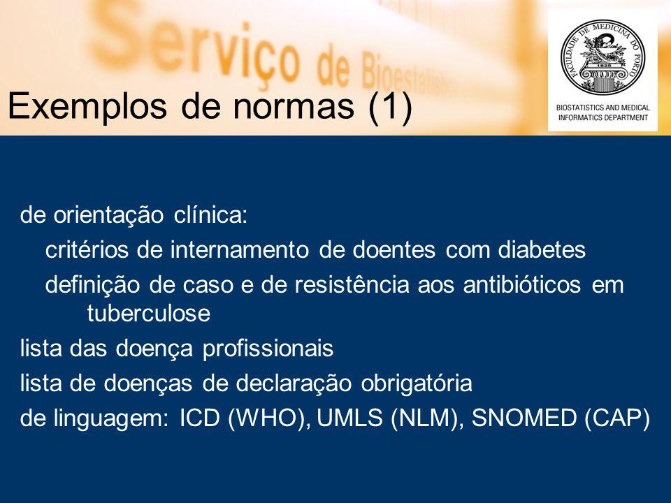 Exemplos de normas (1) de orientação clínica: critérios de internamento de doentes com diabetes definição de caso e de resistência aos antibióticos em