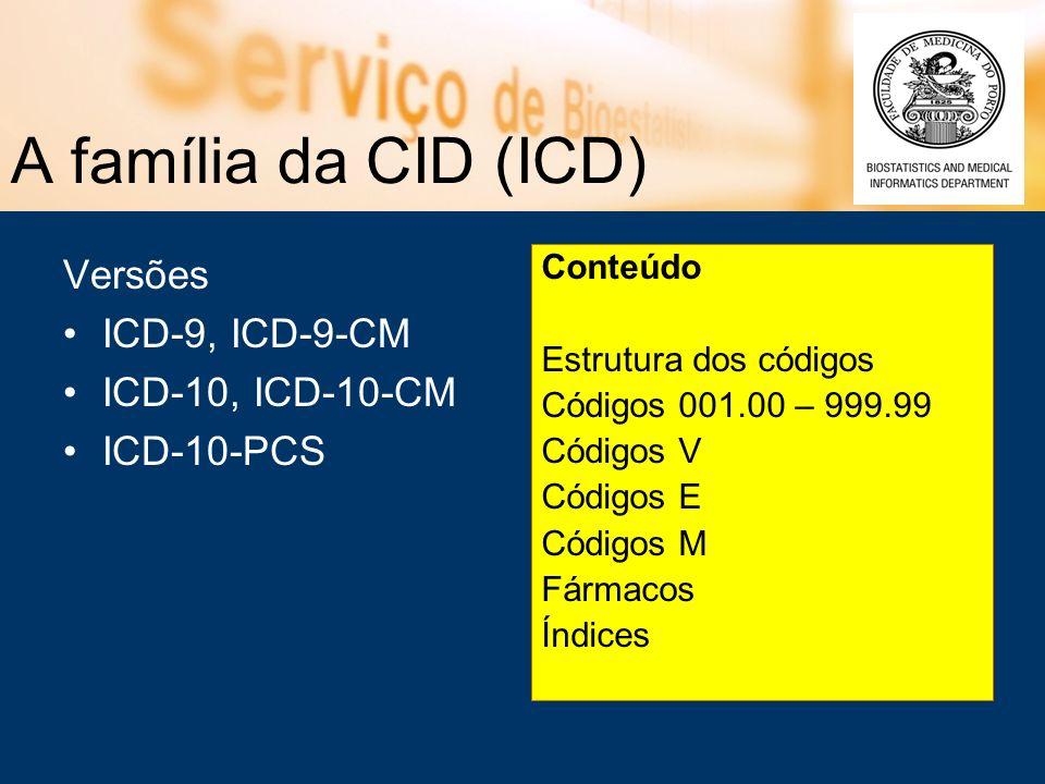 A família da CID (ICD) Versões ICD-9, ICD-9-CM ICD-10, ICD-10-CM ICD-10-PCS Conteúdo Estrutura dos códigos Códigos 001.00 – 999.99 Códigos V Códigos E