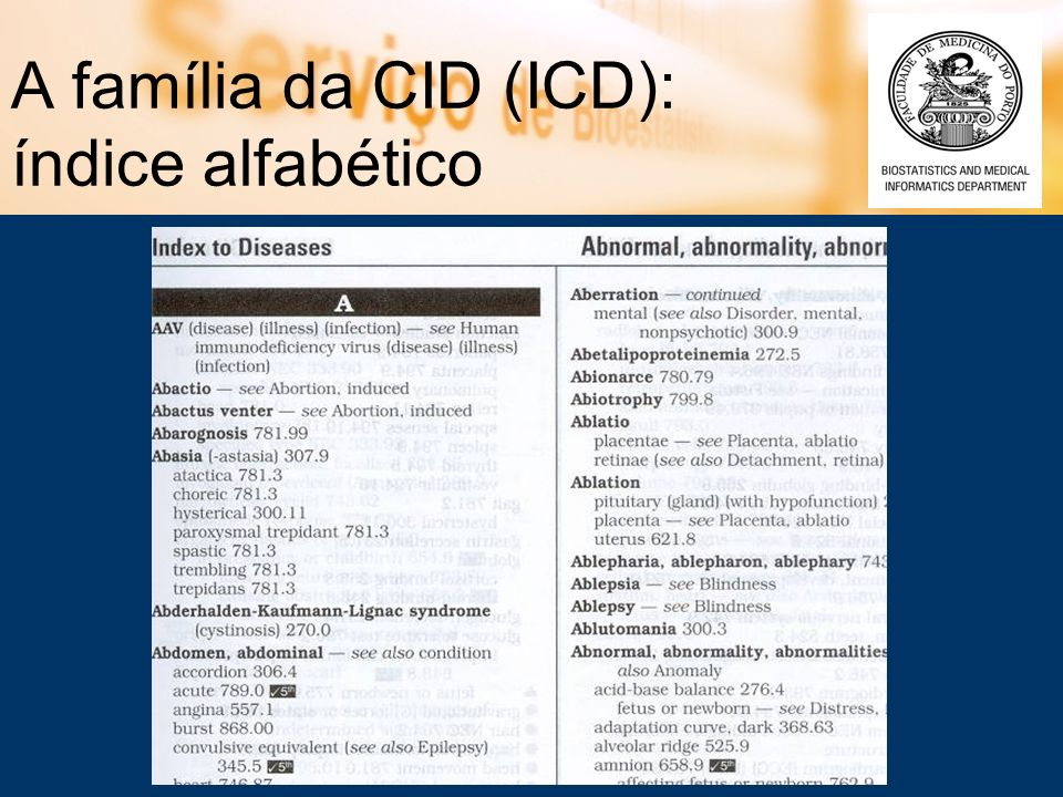 A família da CID (ICD): índice alfabético