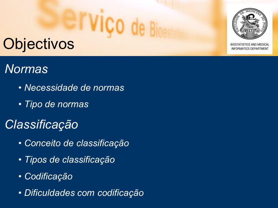 Objectivos Normas Necessidade de normas Tipo de normas Classificação Conceito de classificação Tipos de classificação Codificação Dificuldades com cod