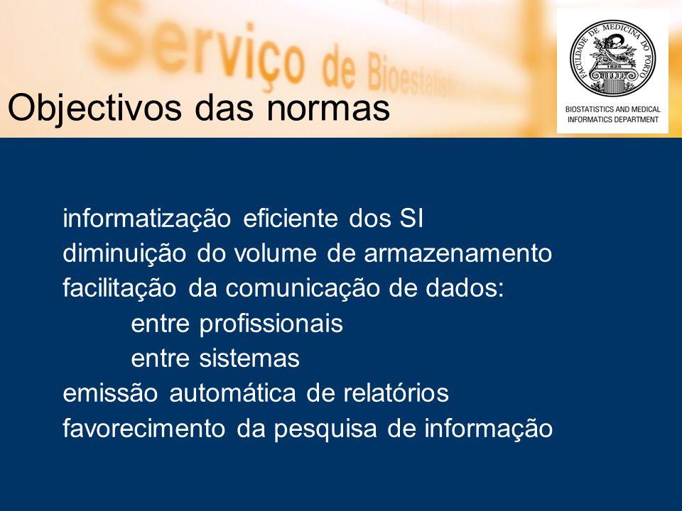 Objectivos das normas informatização eficiente dos SI diminuição do volume de armazenamento facilitação da comunicação de dados: entre profissionais e