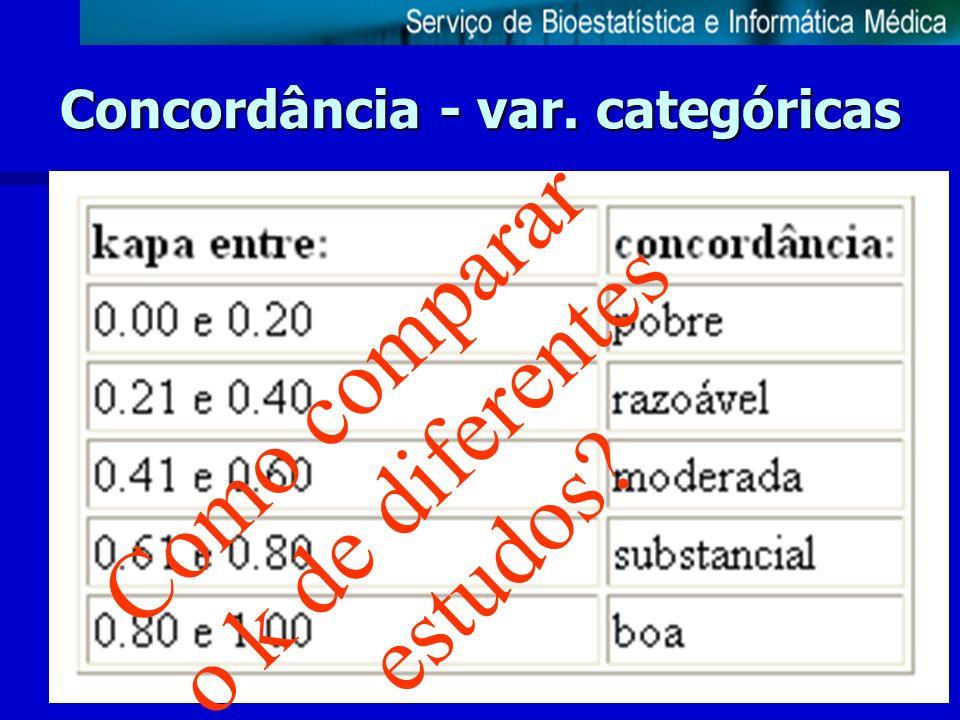Concordância - var. categóricas K varia consoante o nº de categorias K é afectado pela prevalência K é afectado pela diferença de prevalências Po=0.85