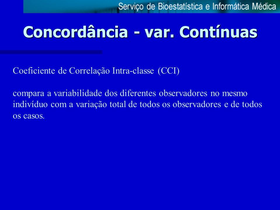 Concordância - var. Contínuas Coeficiente de Correlação Intra-classe (CCI) compara a variabilidade dos diferentes observadores no mesmo indivíduo com