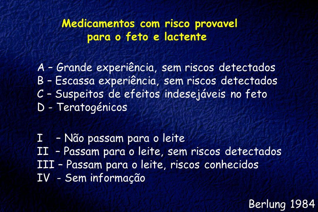 Medicamentos com risco provavel para o feto e lactente A – Grande experiência, sem riscos detectados B – Escassa experiência, sem riscos detectados C