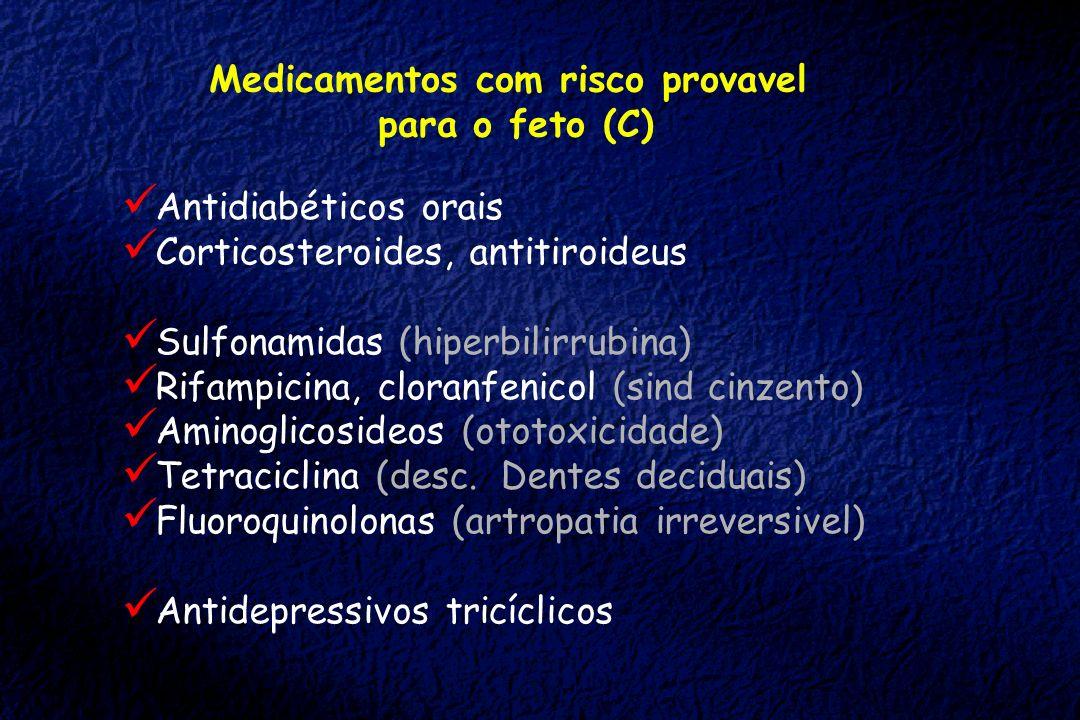 Medicamentos com risco provavel para o feto (C) Antidiabéticos orais Corticosteroides, antitiroideus Sulfonamidas (hiperbilirrubina) Rifampicina, clor