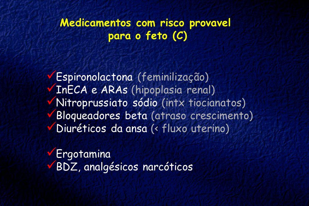 Medicamentos com risco provavel para o feto (C) Espironolactona (feminilização) InECA e ARAs (hipoplasia renal) Nitroprussiato sódio (intx tiocianatos