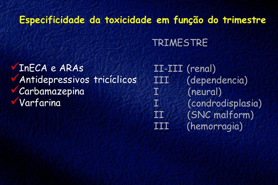 Especificidade da toxicidade em função do trimestre InECA e ARAs Antidepressivos tricíclicos Carbamazepina Varfarina II-III (renal) III (dependencia)