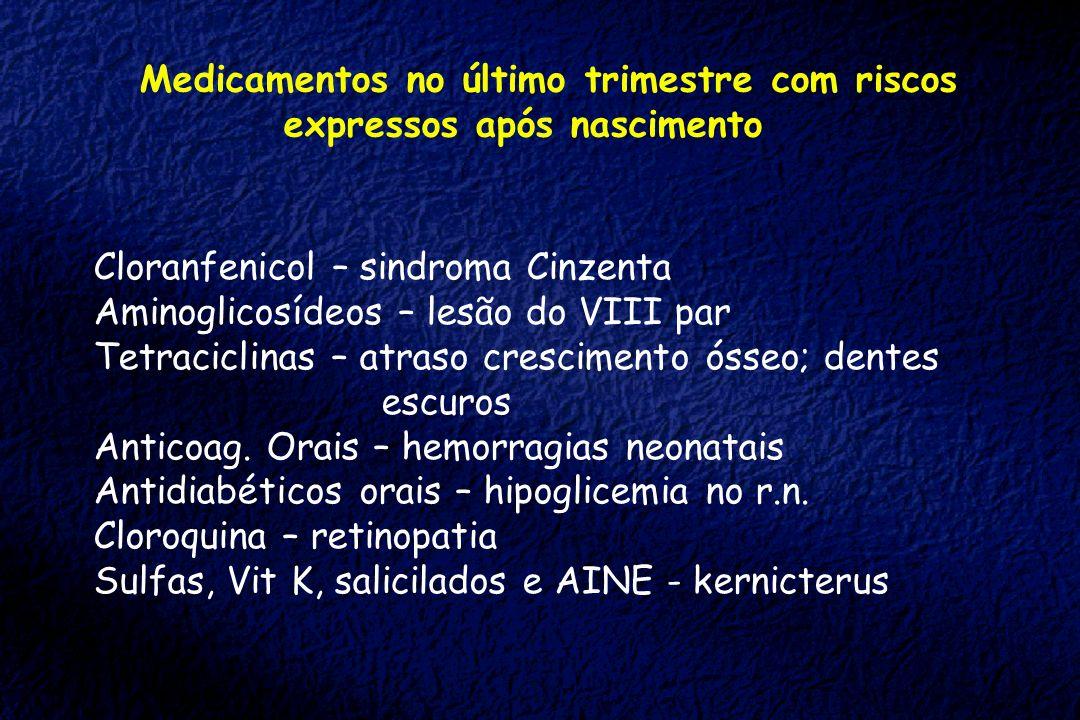Medicamentos no último trimestre com riscos expressos após nascimento Cloranfenicol – sindroma Cinzenta Aminoglicosídeos – lesão do VIII par Tetracicl