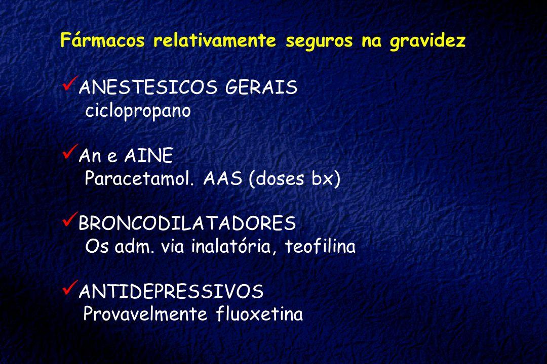 Fármacos relativamente seguros na gravidez ANESTESICOS GERAIS ciclopropano An e AINE Paracetamol. AAS (doses bx) BRONCODILATADORES Os adm. via inalató