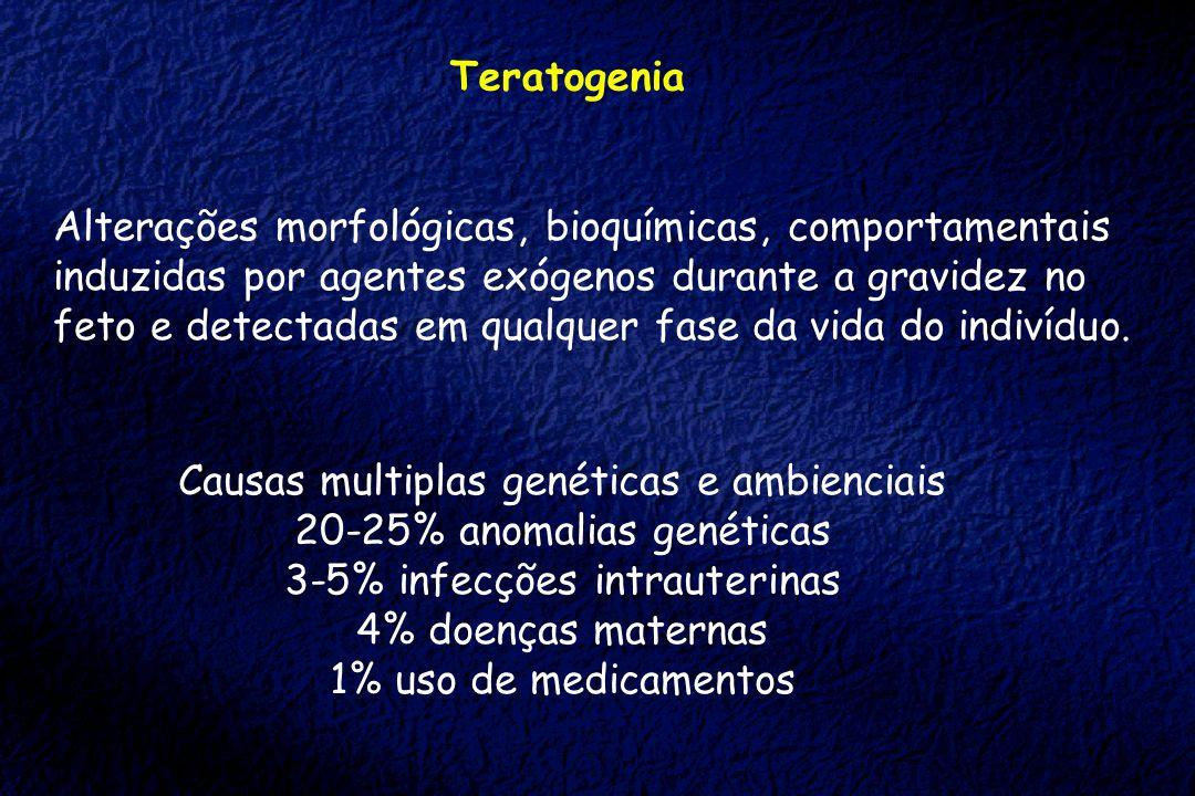 Teratogenia Alterações morfológicas, bioquímicas, comportamentais induzidas por agentes exógenos durante a gravidez no feto e detectadas em qualquer f