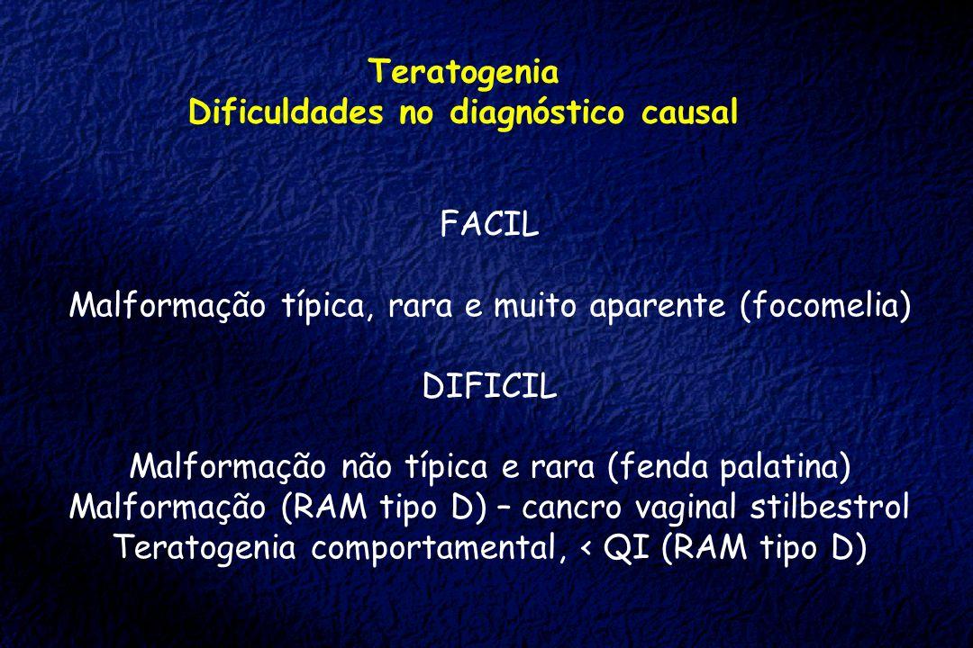 Teratogenia Dificuldades no diagnóstico causal FACIL Malformação típica, rara e muito aparente (focomelia) DIFICIL Malformação não típica e rara (fend