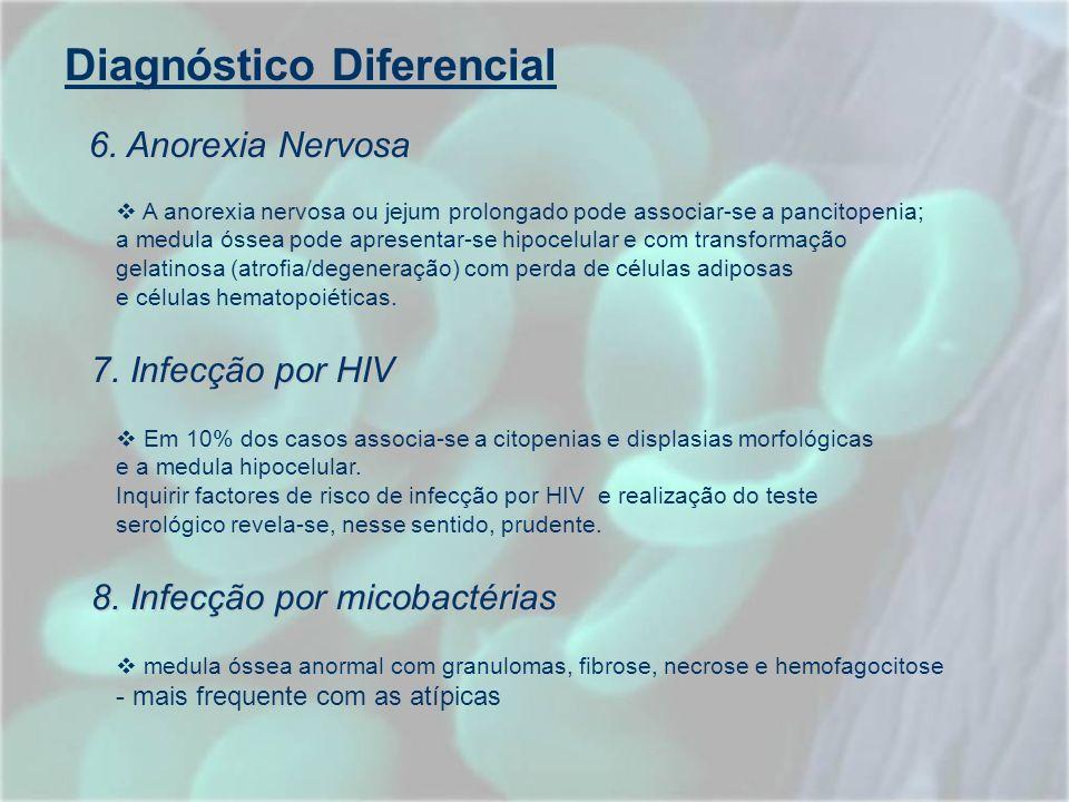 Diagnóstico Diferencial 6. Anorexia Nervosa A anorexia nervosa ou jejum prolongado pode associar-se a pancitopenia; a medula óssea pode apresentar-se