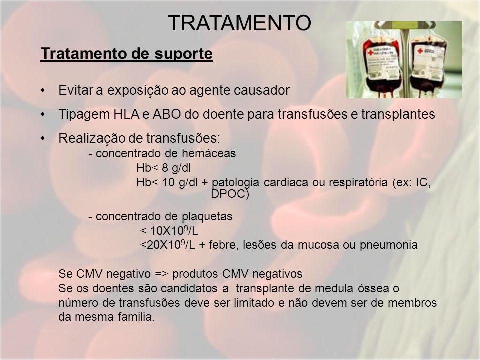 TRATAMENTO Tratamento de suporte Evitar a exposição ao agente causador Tipagem HLA e ABO do doente para transfusões e transplantes Realização de trans