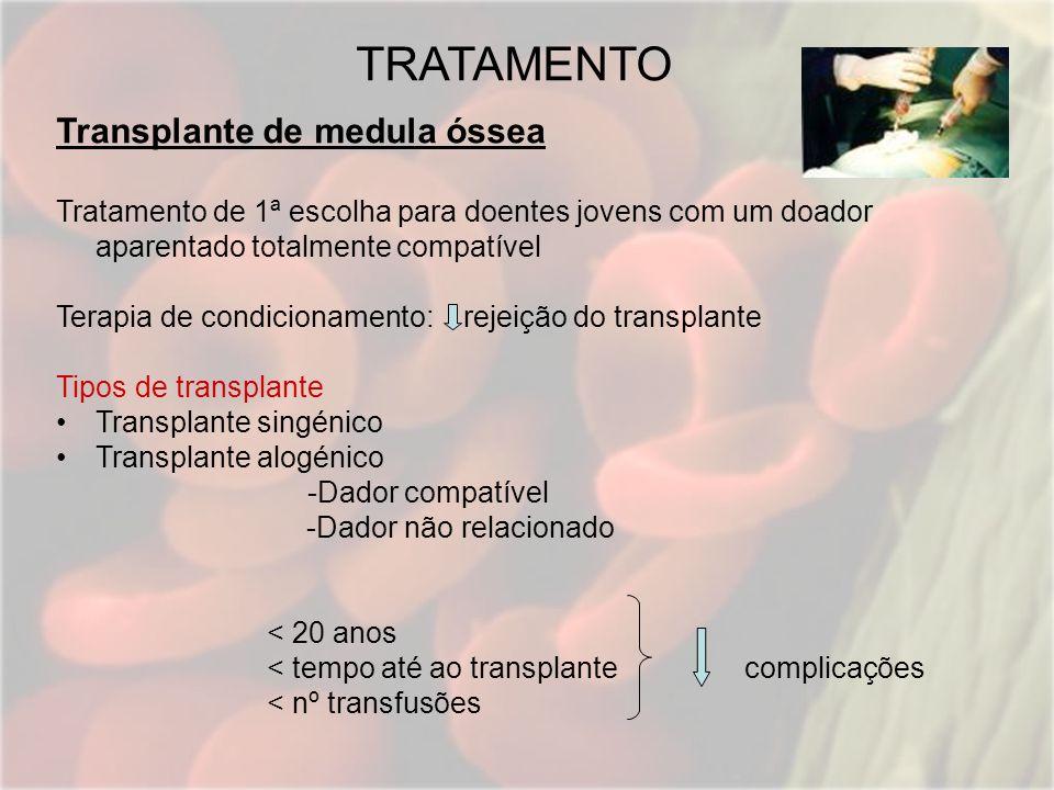 TRATAMENTO Transplante de medula óssea Tratamento de 1ª escolha para doentes jovens com um doador aparentado totalmente compatível Terapia de condicio