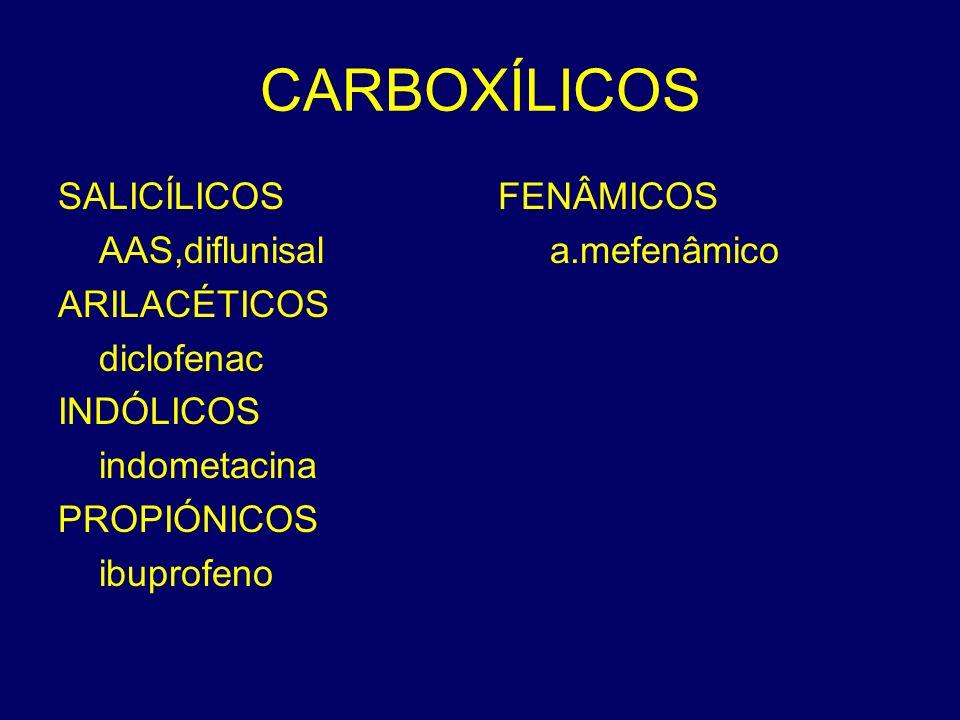 CARBOXÍLICOS SALICÍLICOS AAS,diflunisal ARILACÉTICOS diclofenac INDÓLICOS indometacina PROPIÓNICOS ibuprofeno FENÂMICOS a.mefenâmico