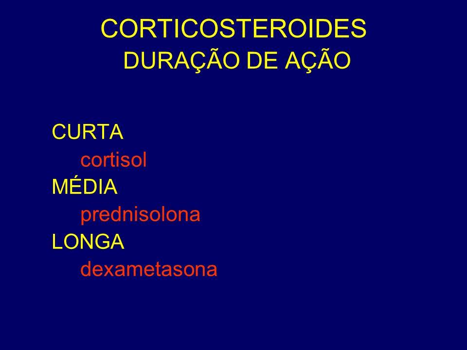 CORTICOSTEROIDES DURAÇÃO DE AÇÃO CURTA cortisol MÉDIA prednisolona LONGA dexametasona