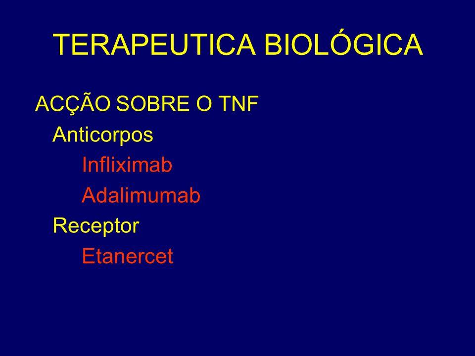 TERAPEUTICA BIOLÓGICA ACÇÃO SOBRE O TNF Anticorpos Infliximab Adalimumab Receptor Etanercet