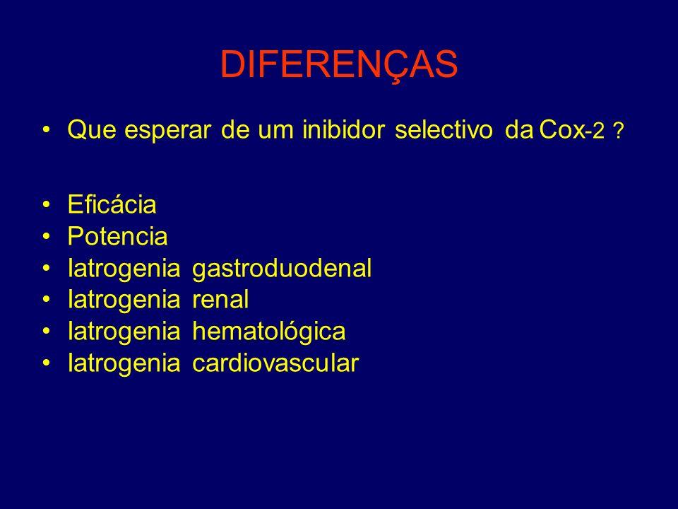 DIFERENÇAS Que esperar de um inibidor selectivo da Cox -2 ? Eficácia Potencia Iatrogenia gastroduodenal Iatrogenia renal Iatrogenia hematológica Iatro