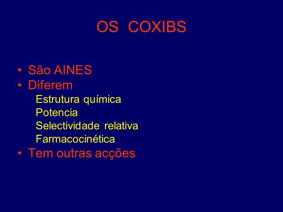 OS COXIBS São AINES Diferem Estrutura química Potencia Selectividade relativa Farmacocinética Tem outras acções