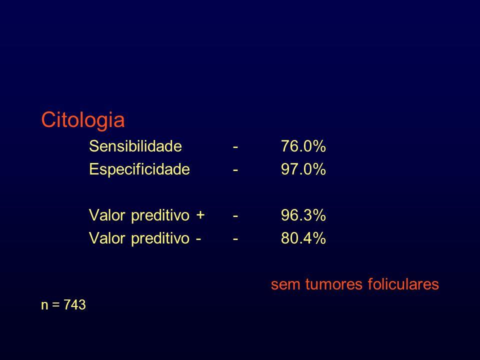 Citologia Sensibilidade-76.0% Especificidade-97.0% Valor preditivo +-96.3% Valor preditivo --80.4% sem tumores foliculares n = 743