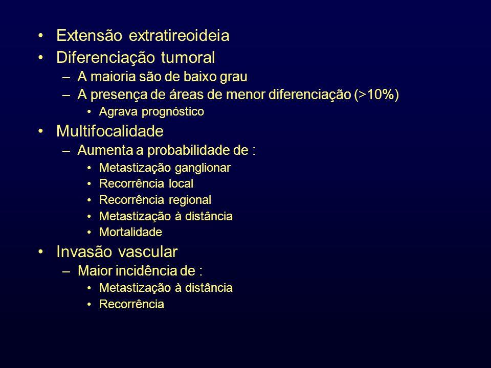 Extensão extratireoideia Diferenciação tumoral –A maioria são de baixo grau –A presença de áreas de menor diferenciação (>10%) Agrava prognóstico Mult
