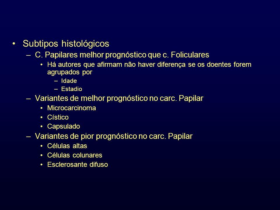 Subtipos histológicos –C.Papilares melhor prognóstico que c.
