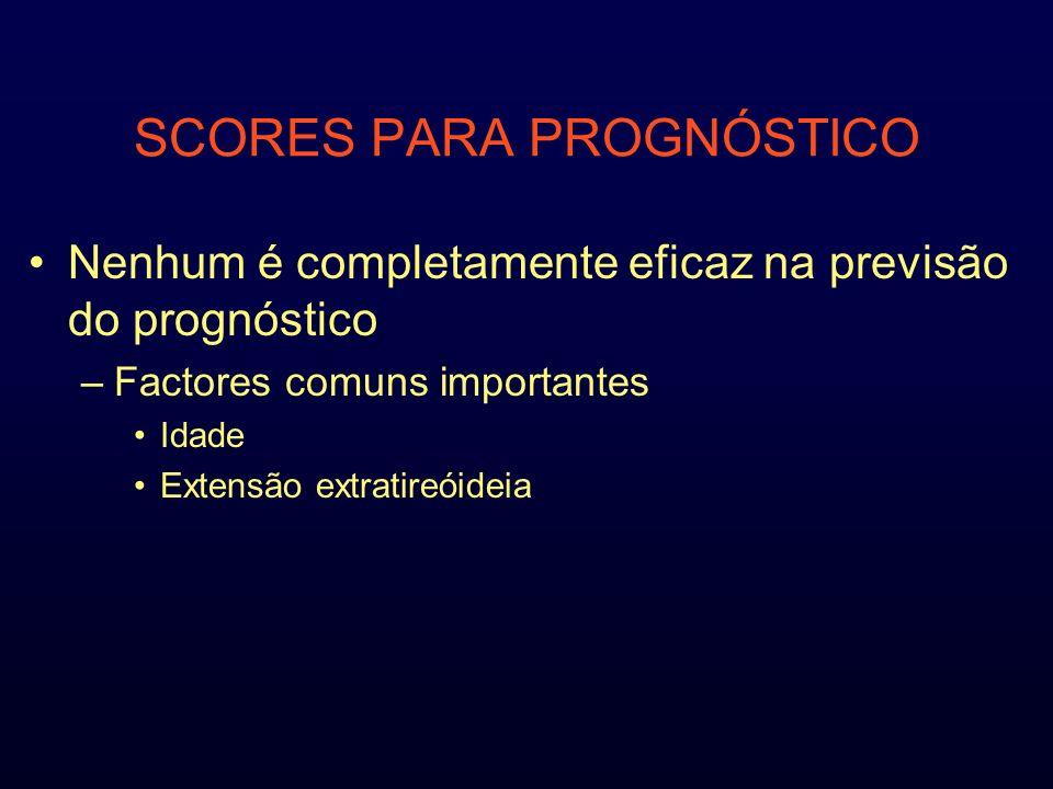 SCORES PARA PROGNÓSTICO Nenhum é completamente eficaz na previsão do prognóstico –Factores comuns importantes Idade Extensão extratireóideia
