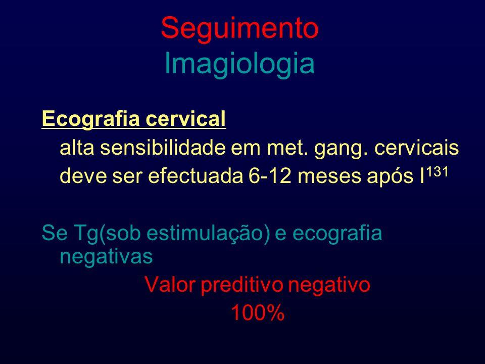 Seguimento Imagiologia Ecografia cervical alta sensibilidade em met. gang. cervicais deve ser efectuada 6-12 meses após I 131 Se Tg(sob estimulação) e