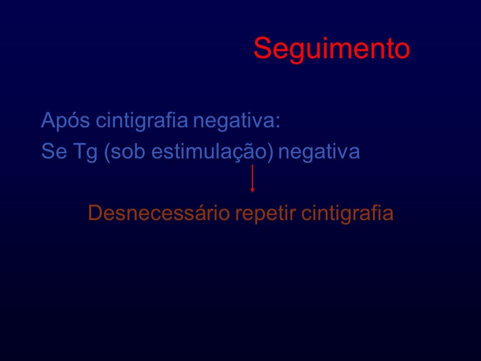 Seguimento Após cintigrafia negativa: Se Tg (sob estimulação) negativa Desnecessário repetir cintigrafia