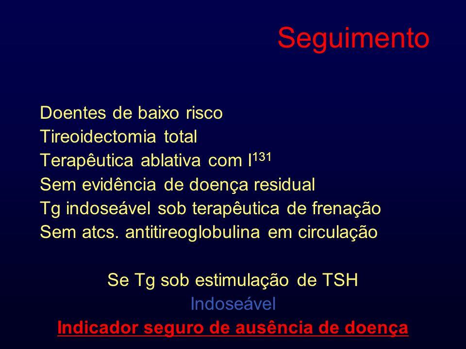 Seguimento Doentes de baixo risco Tireoidectomia total Terapêutica ablativa com I 131 Sem evidência de doença residual Tg indoseável sob terapêutica de frenação Sem atcs.