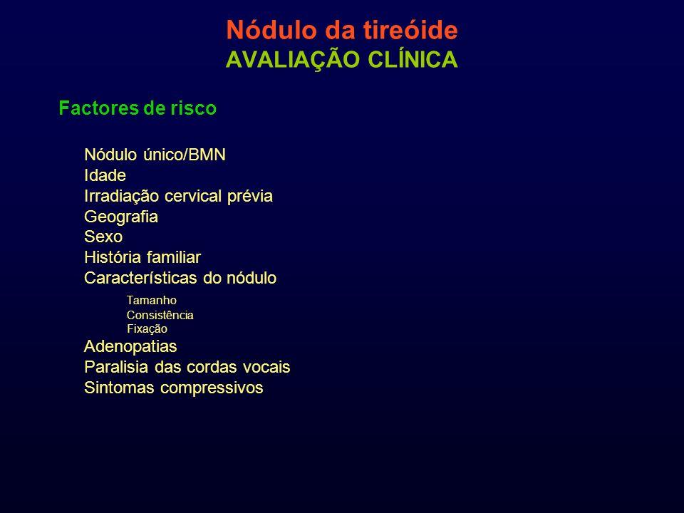 Nódulo da tireóide AVALIAÇÃO CLÍNICA Factores de risco Nódulo único/BMN Idade Irradiação cervical prévia Geografia Sexo História familiar Características do nódulo Tamanho Consistência Fixação Adenopatias Paralisia das cordas vocais Sintomas compressivos