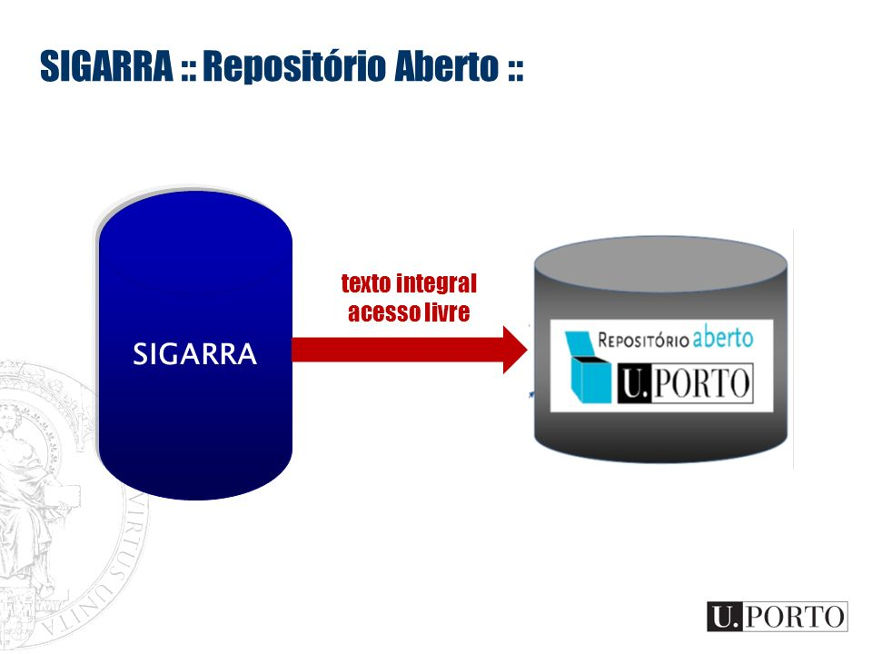 SIGARRA :: Repositório Aberto :: SIGARRA texto integral acesso livre