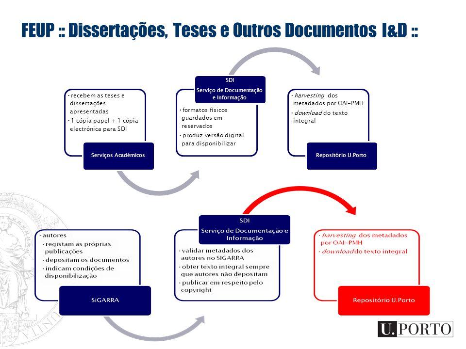 FEUP :: Dissertações, Teses e Outros Documentos I&D ::