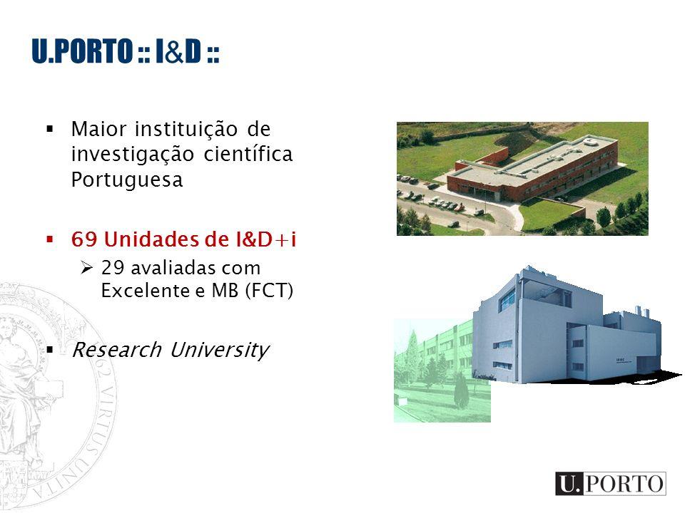 U.PORTO :: I & D :: Maior instituição de investigação científica Portuguesa 69 Unidades de I&D+i 29 avaliadas com Excelente e MB (FCT) Research Univer