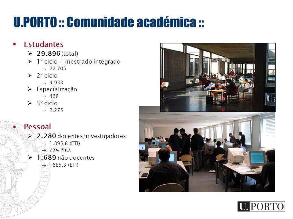 U.PORTO :: Comunidade académica :: Estudantes 29.896 (total) 1º ciclo + mestrado integrado 22.705 2º ciclo 4.933 Especialização 468 3º ciclo 2.275 Pes
