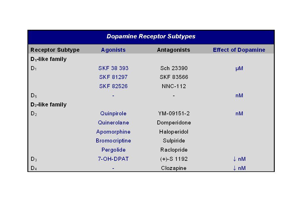 Antidepressores SSRIs FluoxetinaFluvoxamina ParoxetinaSertralina