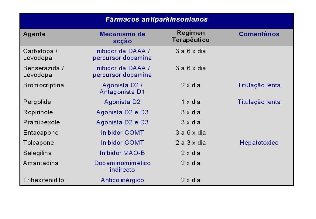 Antidepressores tricíclicos Efeitos adversos e toxicidade efeitos anticolinérgicas efeitos sobre o SNC ( tonturas, fadia, agitação nervosismo, insónia, agitação, excitação, pesadelos, confusão, desorientação, desconcentração, ansiedade, instabilidade emocional, delírios, alucinações, mania, hipomania, exacerbação da depressão, convulsões, efeitos extrapiramidais, etc… ) efeitos cardiovasculares efeitos hematológicos ( agranulocitose, trombocitopenia, eosinofilia, leucopenia e púrpura ) efeitos hepáticos ( transaminases e fosfatase alcalina, hepatite, etc...