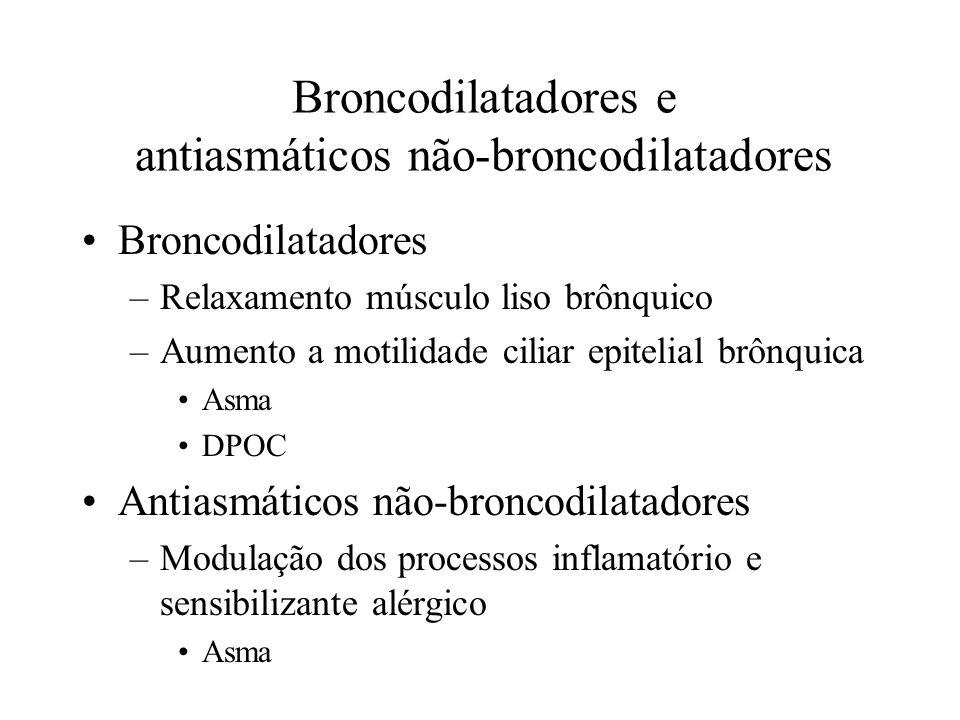 Anticolinérgicos Características –Relaxamento músculo liso brônquico –Não altera viscosidade do muco brônquico –Não altera a motilidade ciliar brônquica –Desprovido de efeitos sistémicos –Menos potente que salbutamol na asma, mas de igual potência na bronquite crónica
