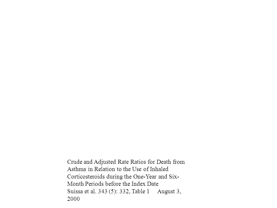 Crude and Adjusted Rate Ratios for Death from Asthma in Relation to the Use of Inhaled Corticosteroids during the One-Year and Six- Month Periods befo
