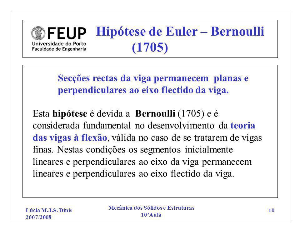 Lúcia M.J.S. Dinis 2007/2008 Mecânica dos Sólidos e Estruturas 10ªAula 10 Hipótese de Euler – Bernoulli (1705) Secções rectas da viga permanecem plana