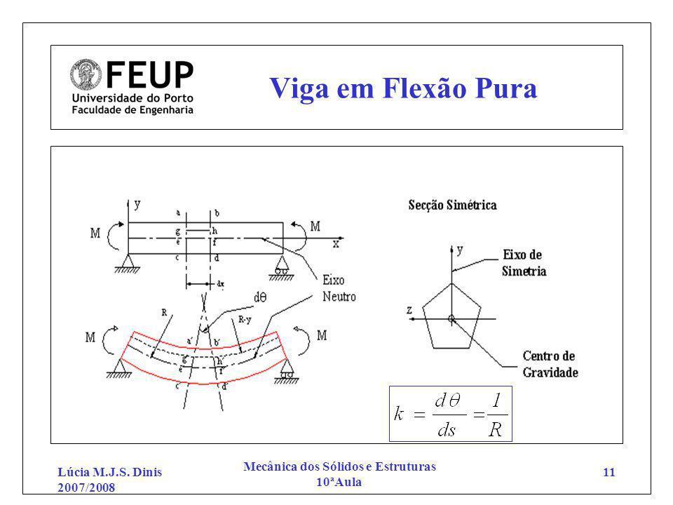 Lúcia M.J.S. Dinis 2007/2008 Mecânica dos Sólidos e Estruturas 10ªAula 11 Viga em Flexão Pura