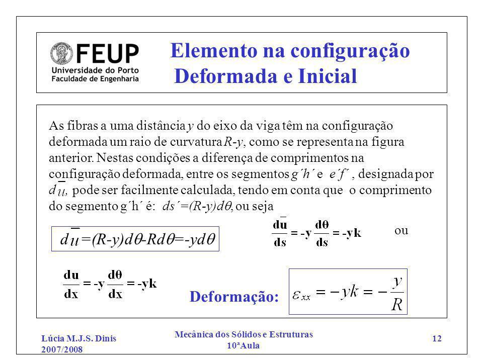 Lúcia M.J.S. Dinis 2007/2008 Mecânica dos Sólidos e Estruturas 10ªAula 12 Elemento na configuração Deformada e Inicial As fibras a uma distância y do