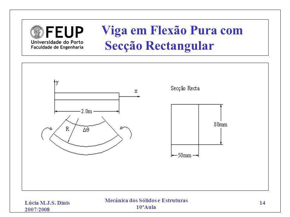 Lúcia M.J.S. Dinis 2007/2008 Mecânica dos Sólidos e Estruturas 10ªAula 14 Viga em Flexão Pura com Secção Rectangular