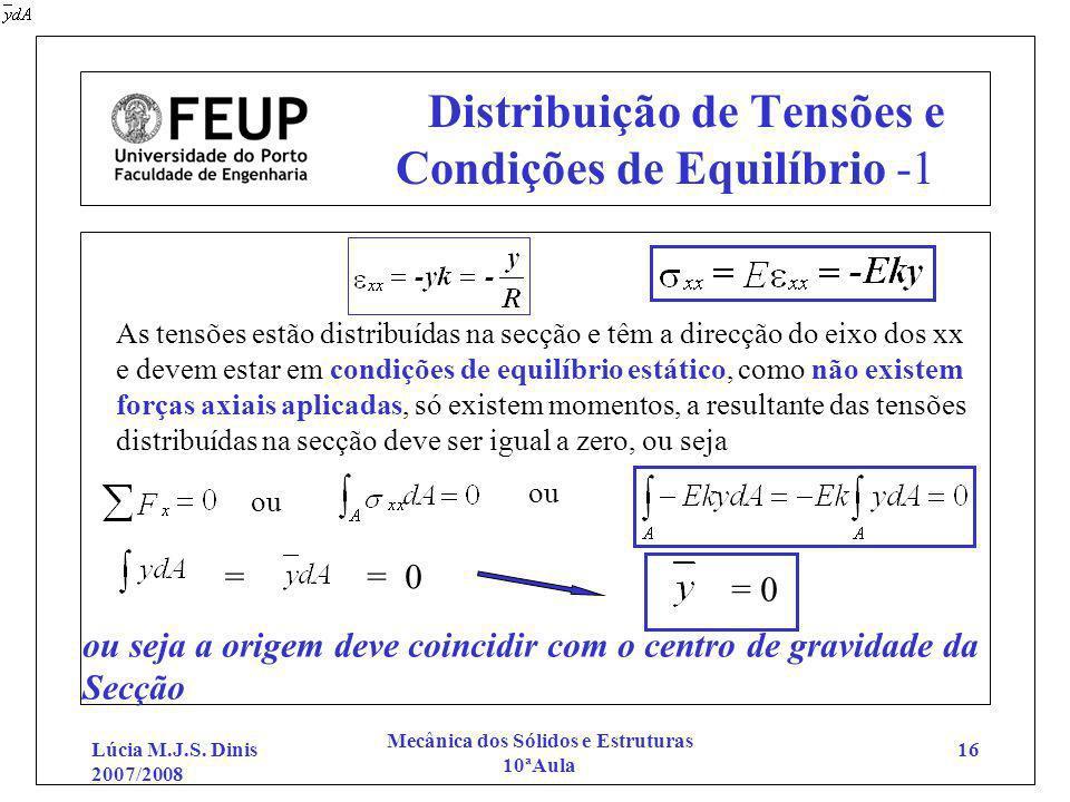 Lúcia M.J.S. Dinis 2007/2008 Mecânica dos Sólidos e Estruturas 10ªAula 16 Distribuição de Tensões e Condições de Equilíbrio -1 As tensões estão distri
