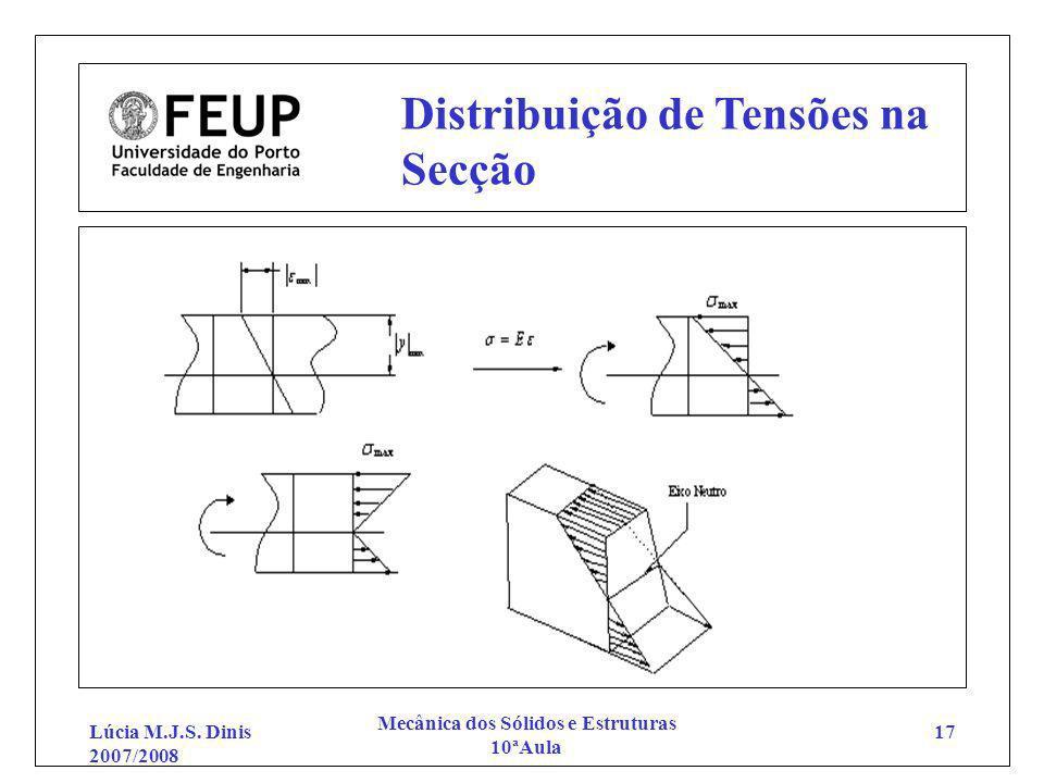 Lúcia M.J.S. Dinis 2007/2008 Mecânica dos Sólidos e Estruturas 10ªAula 17 Distribuição de Tensões na Secção